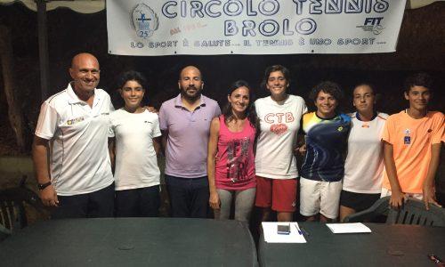 """Brolo – Progetto """"Mental Tennis"""", il primo ciclo di incontri diallenamento mentale"""