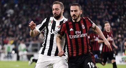 Serie A – Bonucci alla Juventus, Caldara e Higuain al Milan è cosa fatta!